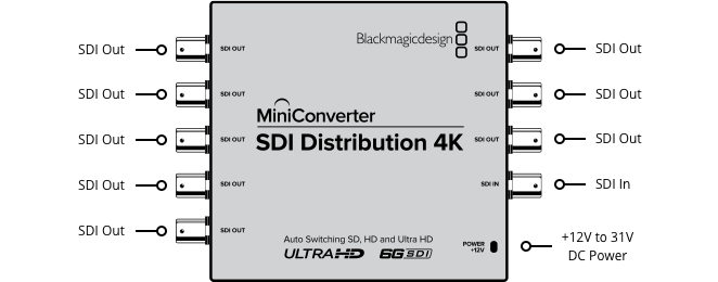 Mini Converter - SDI Distribution 4K мини-конвертер