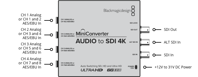 Mini Converter Audio to SDI 4K мини конвертер